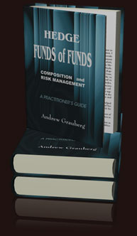 Hedge Fund of Funds